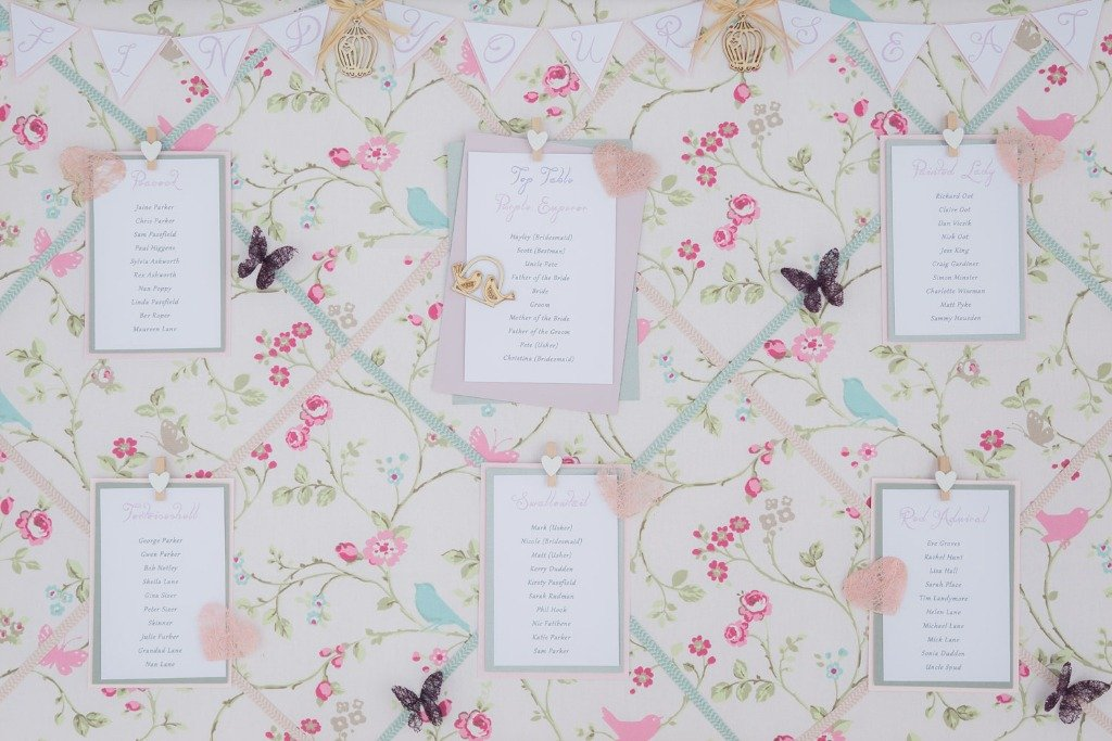 Wedding Seating Plan ★ Lilymae Designs ★ We offer many items including Fabric Letters, Extra Large Fabric Letters in sizes 22cm tall, 25cm tall, 30cm tall, 40cm tall, 50cm tall and 60cm tall., Fabric Hearts, Butterflies, Stars, Birds, Bunting, Memo Boards, Extra Large Memo Boards, Cushions, Lampshades, Curtains and Roman Blinds Available in any of our Clarke and Clarke and Prestigious Textiles fabrics. Custom fabric letter sizes available on request. Our Extra large fabric letters make great nursery decor, wall decor and home decor in any room. Also great gifts, new baby gift, new baby present baby shower gift baby shower present christening gift christening present little brother little sister niece nephew grandson godson granddaughter goddaughter first birthday gift first birthday present childrens birthday present childrens birthday gift new home gift new home present teacher gift teacher present dinner party gift dinner party present mum present mum gift sister gift sister present first home gift first home present wedding gift wedding present personalised gift personalised present best friends present best friend gift baby boy gift baby girl gift baby boy present baby girl present wedding gift wedding present flowergirl gift flowergirl present page boy gift page boy present bridesmaid present bridesmaid gift rainbow baby gift baby after loss gift tommys charity stillbirth awareness mothers day gift mothers day present mum gift mum present Personalised, handmade and made to order here within the UK Extra Large Fabric Letter Name Sets A Beautiful Wedding Seating Plan